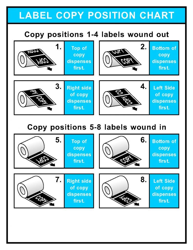 Can Label Copy Position Chart